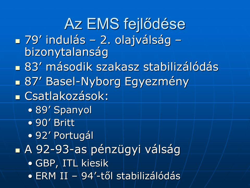 Az EMS fejlődése 79' indulás – 2. olajválság – bizonytalanság