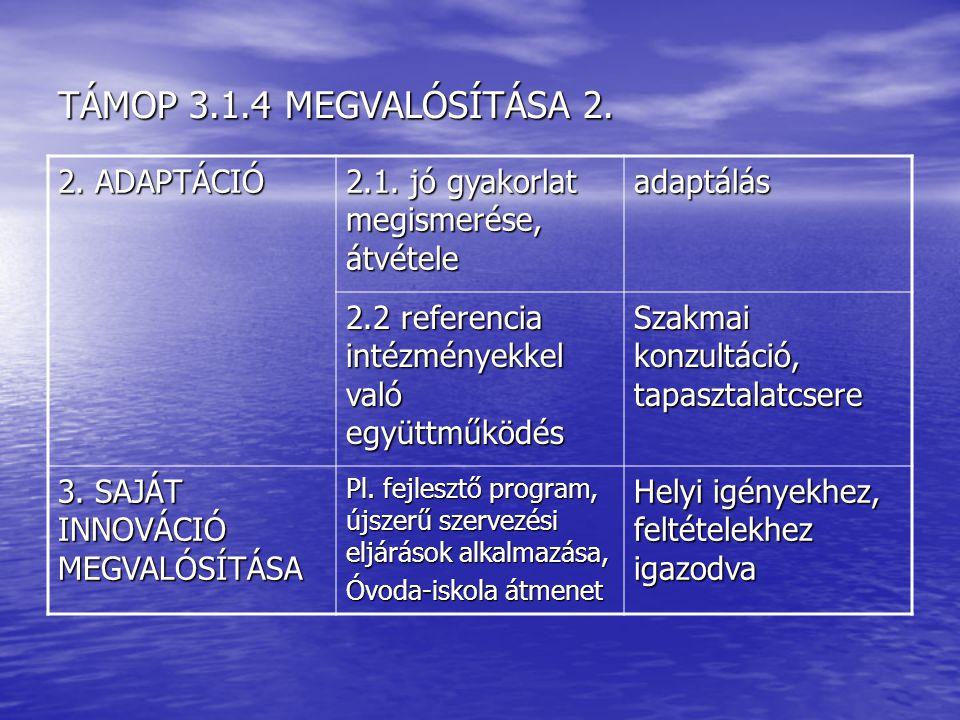 TÁMOP 3.1.4 MEGVALÓSÍTÁSA 2. 2. ADAPTÁCIÓ