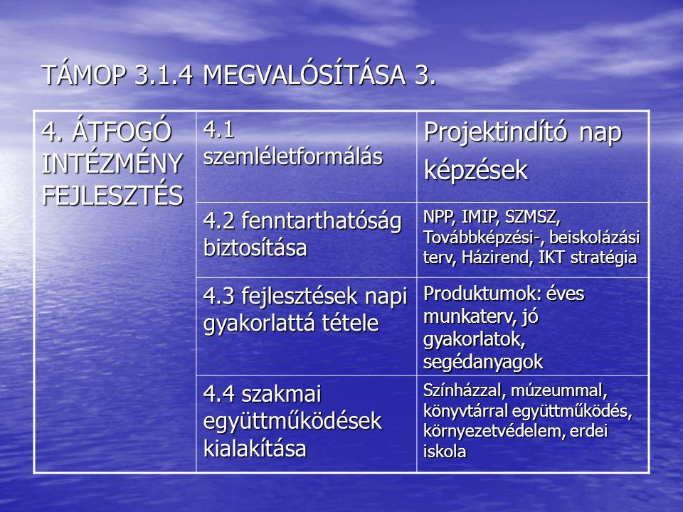 4. ÁTFOGÓ INTÉZMÉNYFEJLESZTÉS Projektindító nap képzések