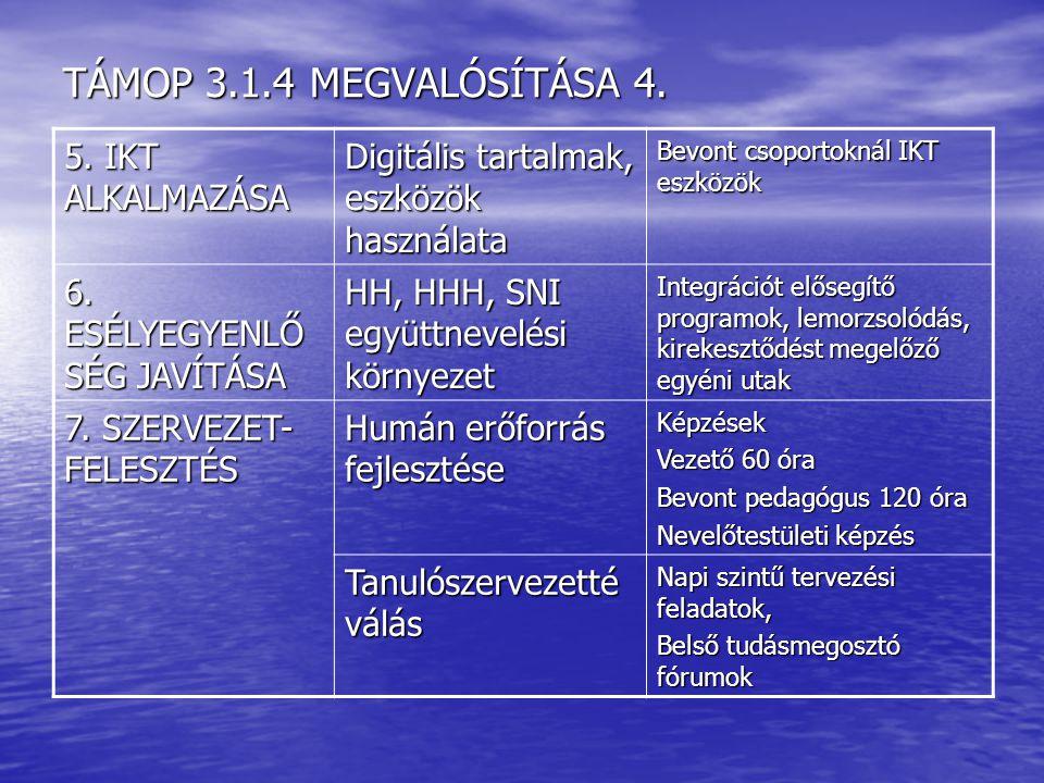 TÁMOP 3.1.4 MEGVALÓSÍTÁSA 4. 5. IKT ALKALMAZÁSA
