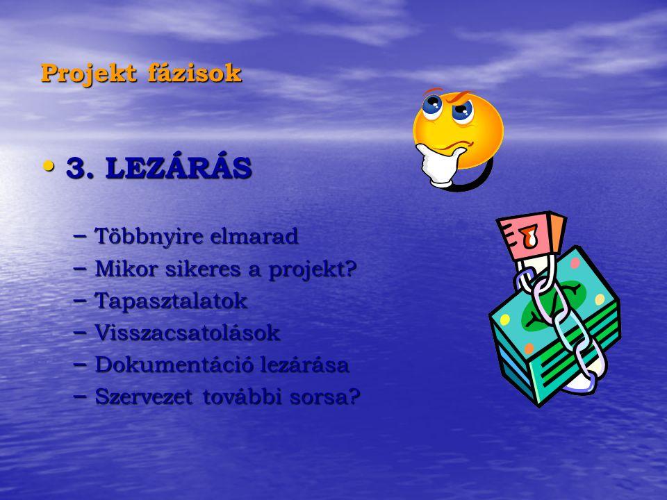 3. LEZÁRÁS Projekt fázisok Többnyire elmarad Mikor sikeres a projekt