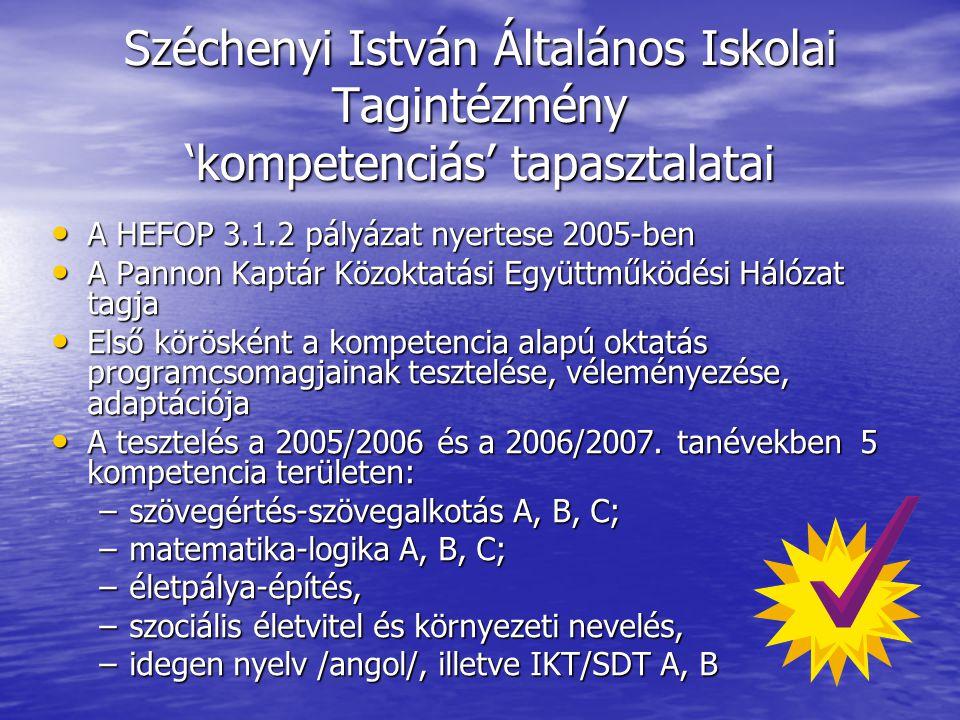 Széchenyi István Általános Iskolai Tagintézmény 'kompetenciás' tapasztalatai