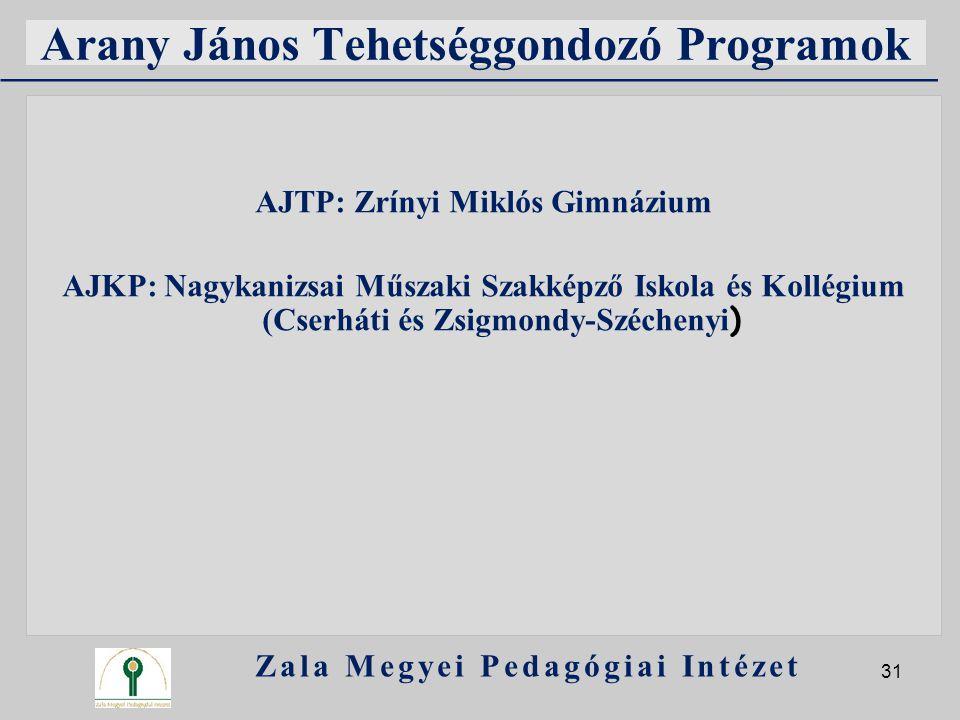 Arany János Tehetséggondozó Programok