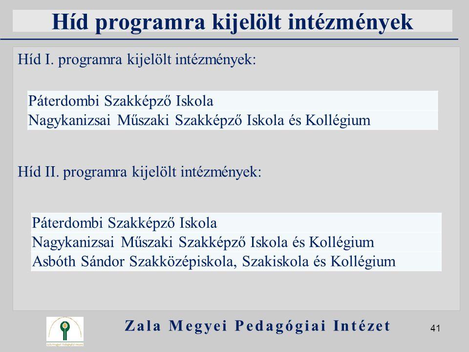 Híd programra kijelölt intézmények