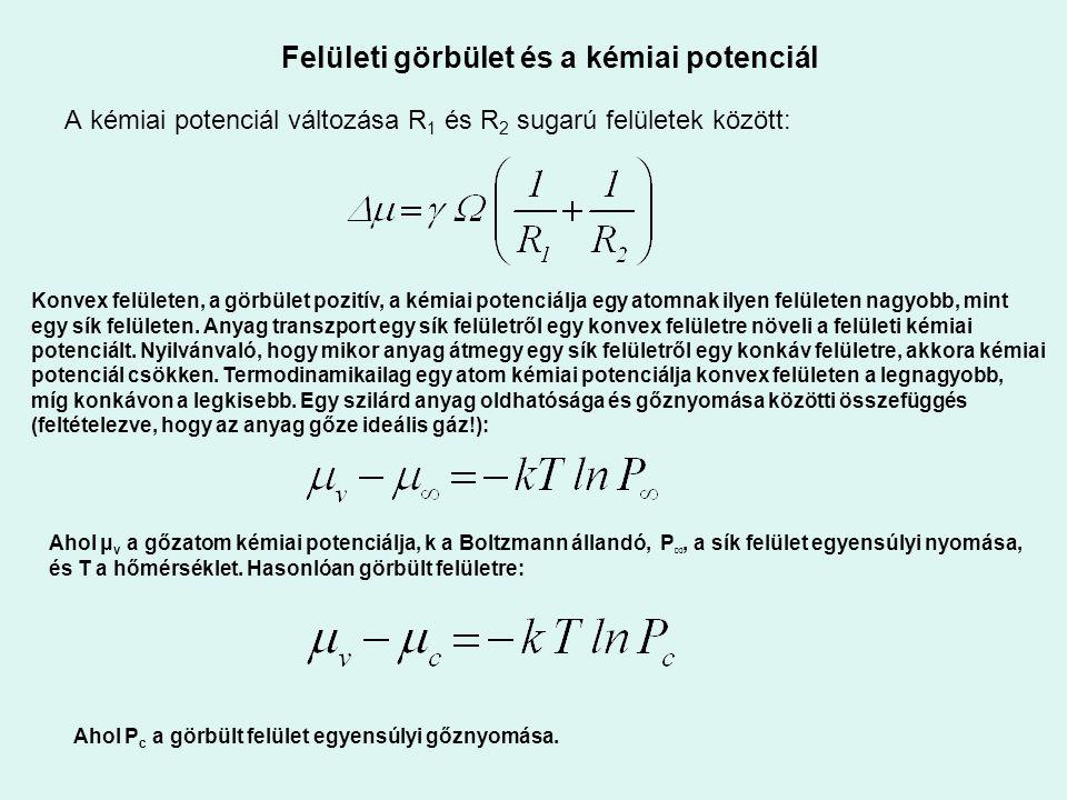 Felületi görbület és a kémiai potenciál