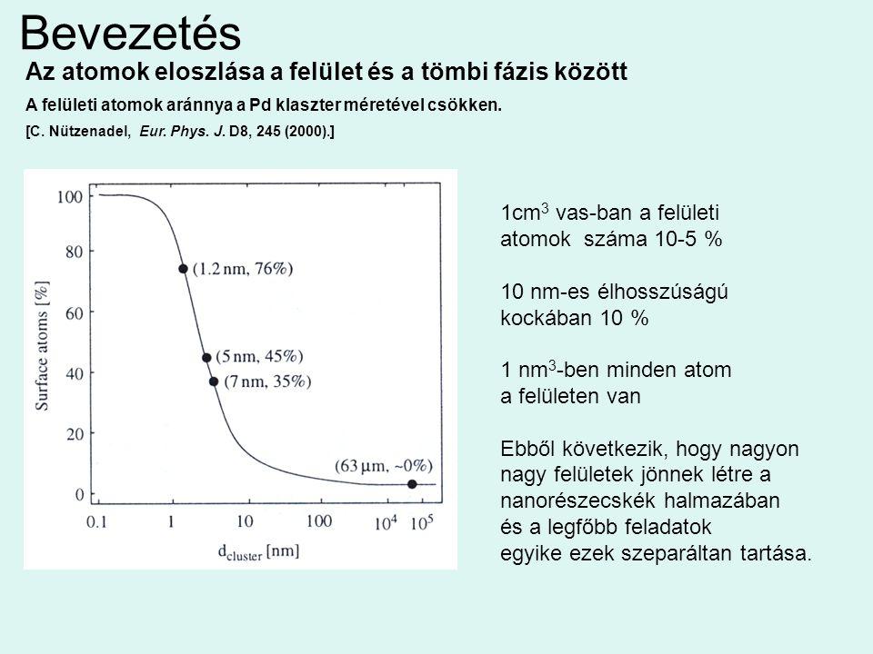 Bevezetés Az atomok eloszlása a felület és a tömbi fázis között