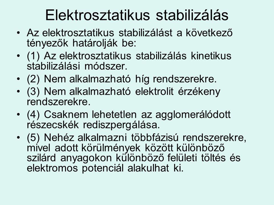 Elektrosztatikus stabilizálás