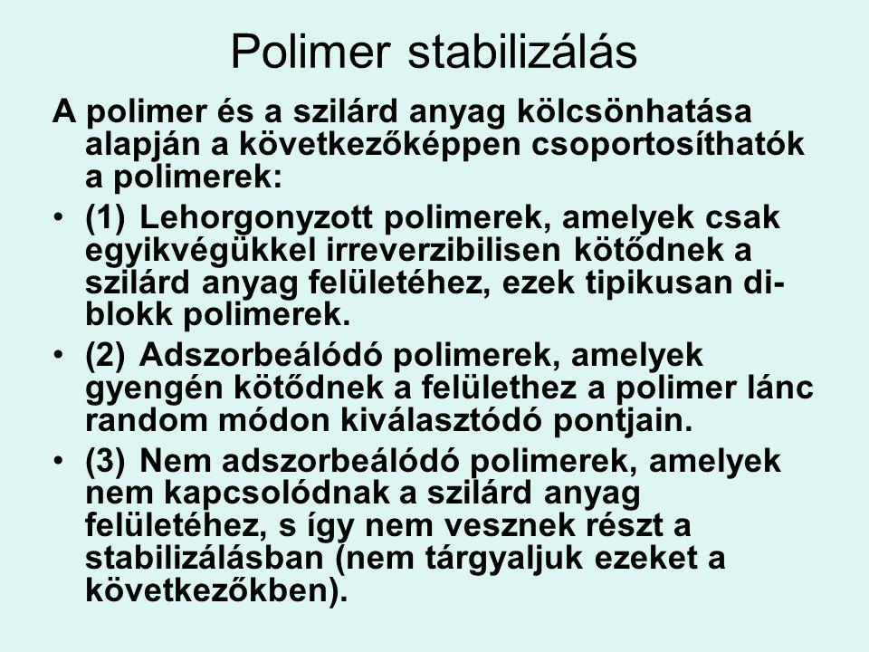 Polimer stabilizálás A polimer és a szilárd anyag kölcsönhatása alapján a következőképpen csoportosíthatók a polimerek: