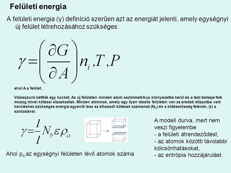Ahol ρa az egységnyi felületen lévő atomok száma