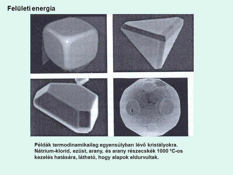 Felületi energia Példák termodinamikailag egyensúlyban lévő kristályokra. Nátrium-klorid, ezüst, arany, és arany részecskék 1000 °C-os.