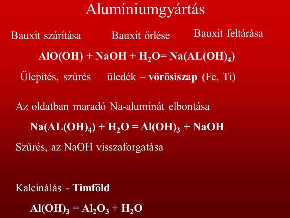 Alumíniumgyártás Bauxit feltárása Bauxit szárítása Bauxit őrlése