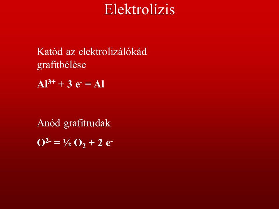 Elektrolízis Katód az elektrolizálókád grafitbélése Al3+ + 3 e- = Al