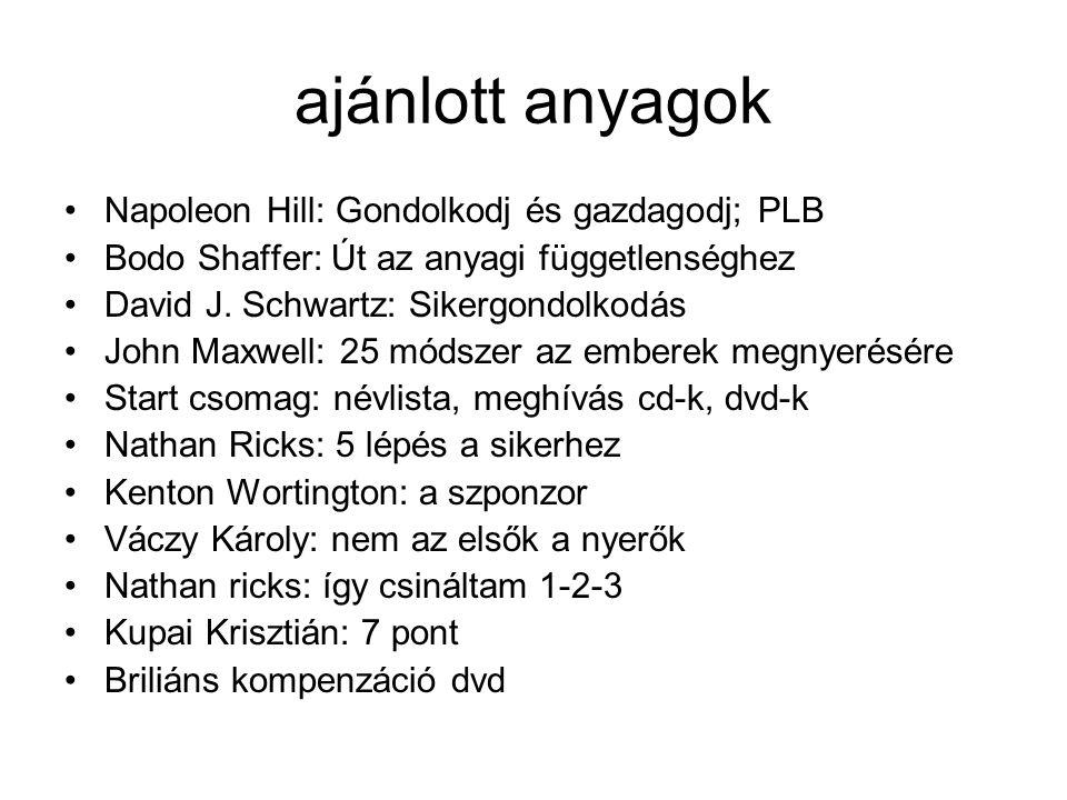 ajánlott anyagok Napoleon Hill: Gondolkodj és gazdagodj; PLB
