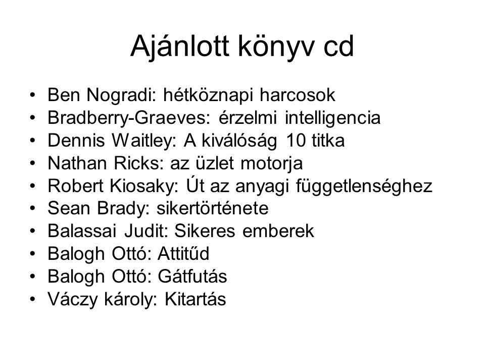 Ajánlott könyv cd Ben Nogradi: hétköznapi harcosok