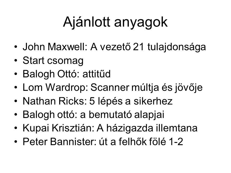 Ajánlott anyagok John Maxwell: A vezető 21 tulajdonsága Start csomag