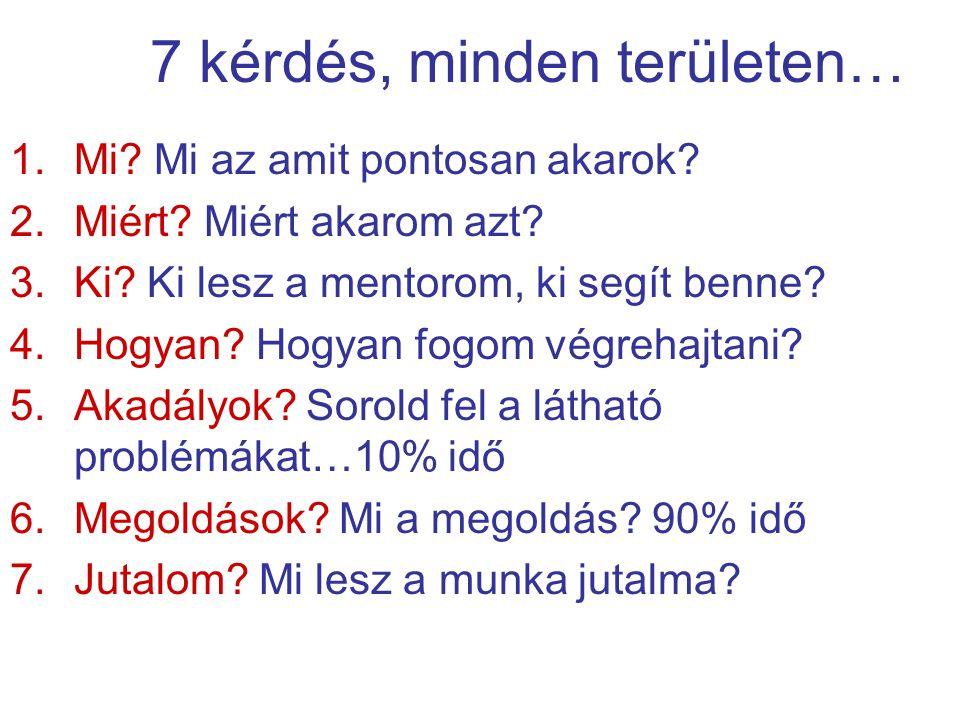 7 kérdés, minden területen…