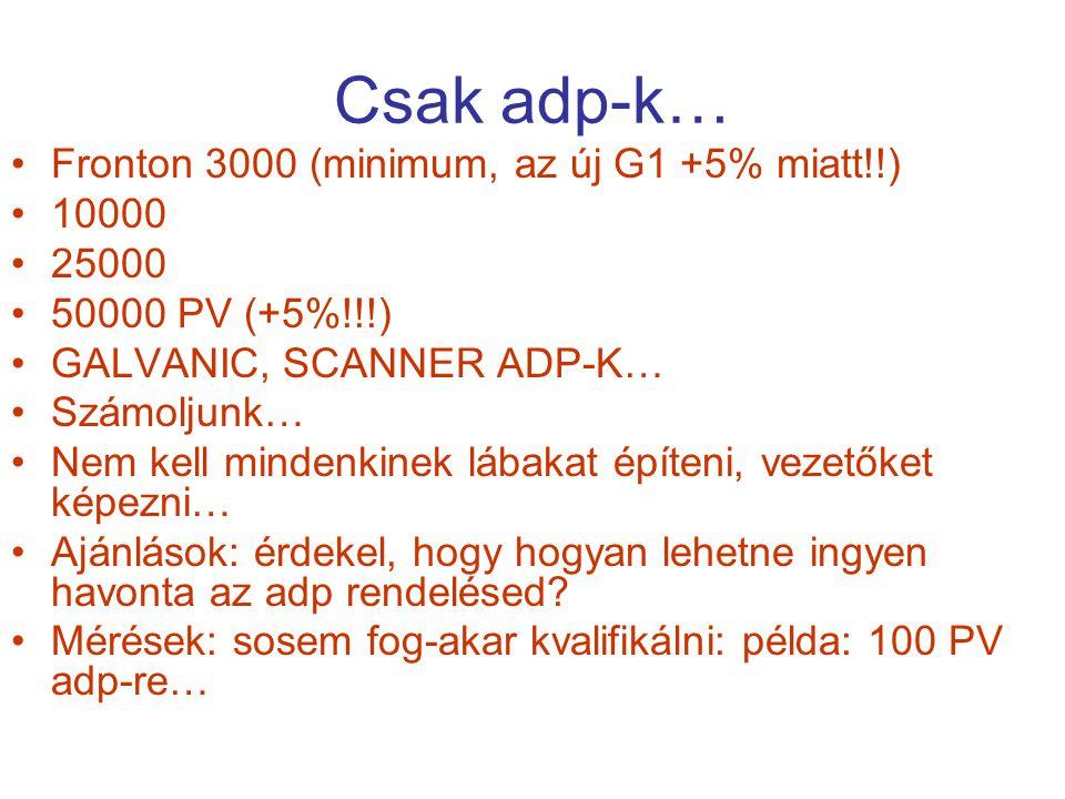 Csak adp-k… Fronton 3000 (minimum, az új G1 +5% miatt!!) 10000 25000