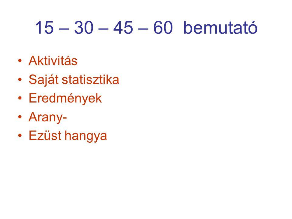 15 – 30 – 45 – 60 bemutató Aktivitás Saját statisztika Eredmények