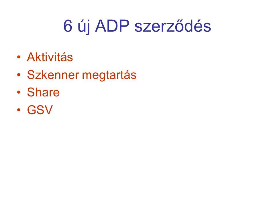 6 új ADP szerződés Aktivitás Szkenner megtartás Share GSV