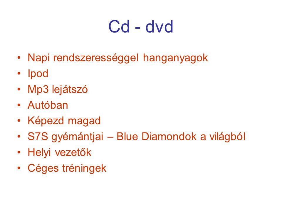 Cd - dvd Napi rendszerességgel hanganyagok Ipod Mp3 lejátszó Autóban