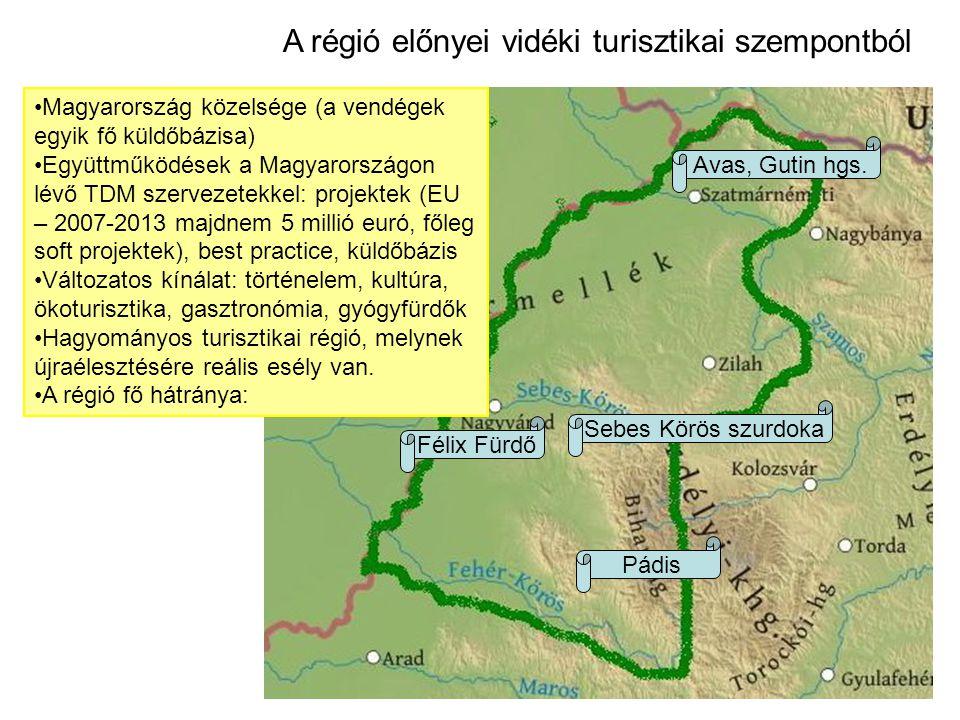 A régió előnyei vidéki turisztikai szempontból