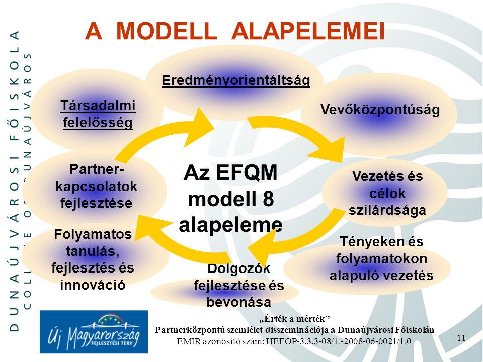 A MODELL ALAPELEMEI Az EFQM modell 8 alapeleme Eredményorientáltság