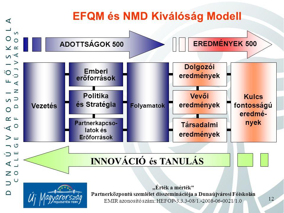 EFQM és NMD Kiválóság Modell