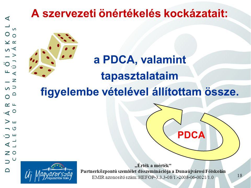 a PDCA, valamint tapasztalataim figyelembe vételével állítottam össze.