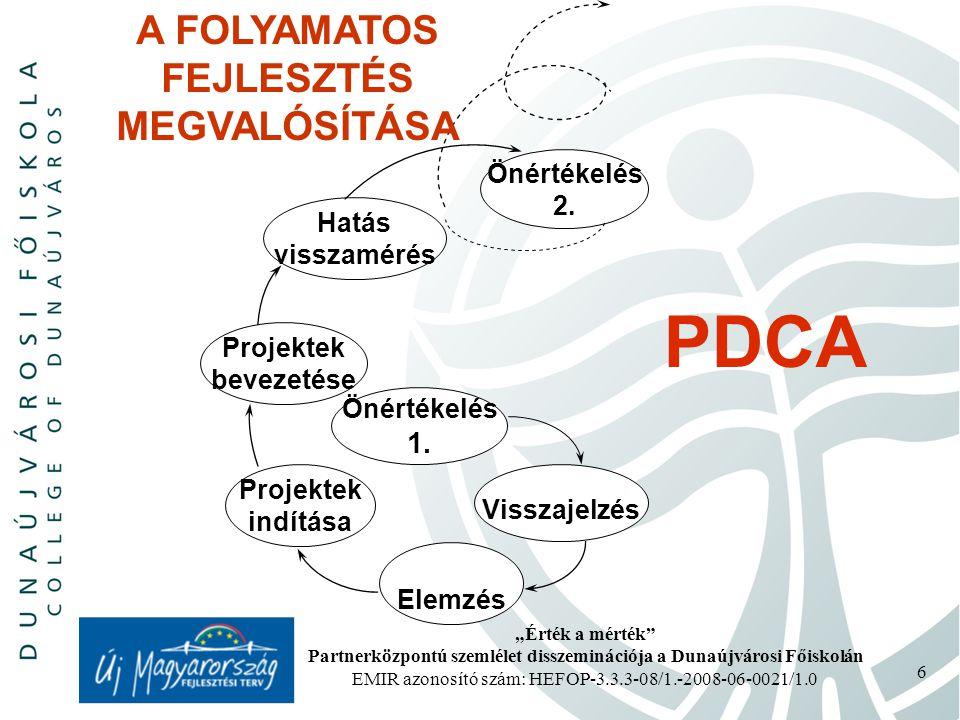 PDCA A FOLYAMATOS FEJLESZTÉS MEGVALÓSÍTÁSA 1. 2. Hatás visszamérés