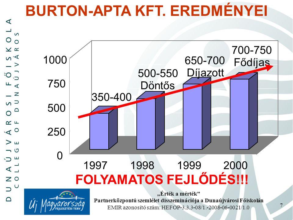 BURTON-APTA KFT. EREDMÉNYEI