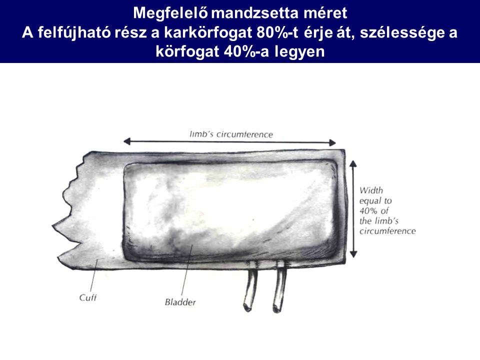 Megfelelő mandzsetta méret A felfújható rész a karkörfogat 80%-t érje át, szélessége a körfogat 40%-a legyen
