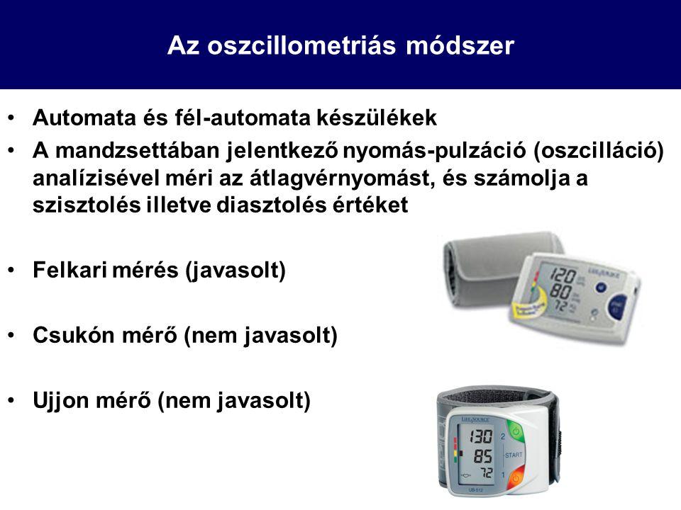 Az oszcillometriás módszer