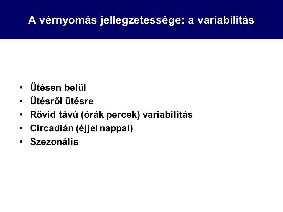 A vérnyomás jellegzetessége: a variabilitás
