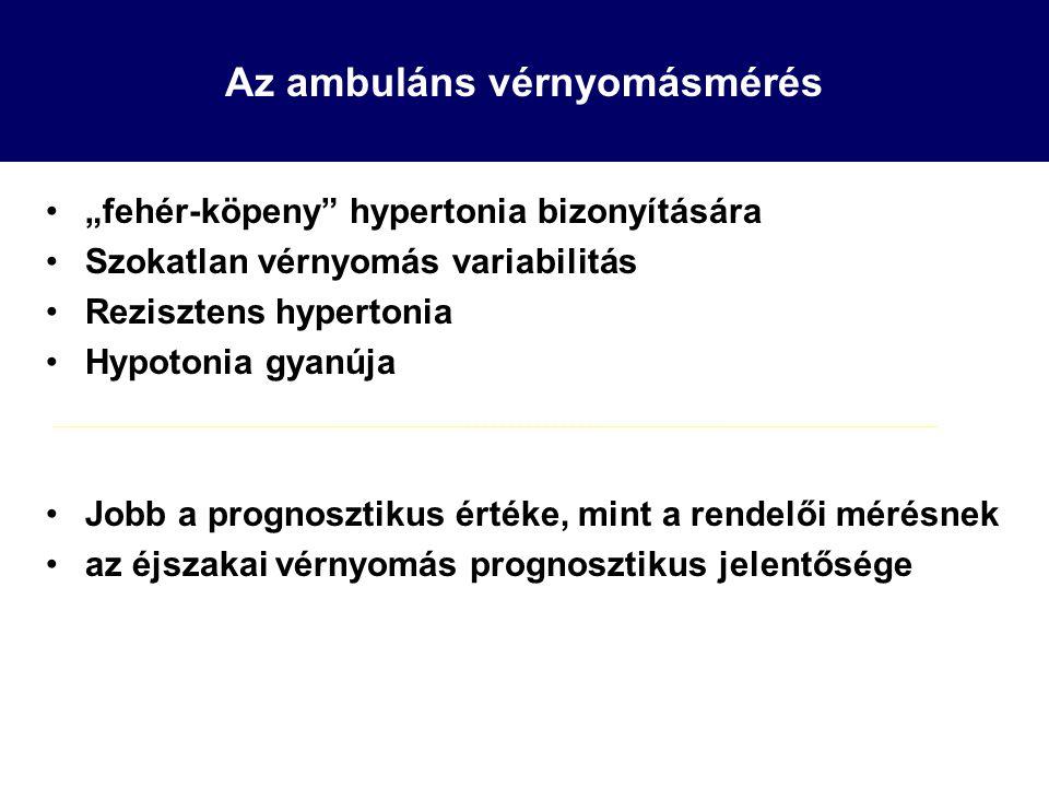 Az ambuláns vérnyomásmérés