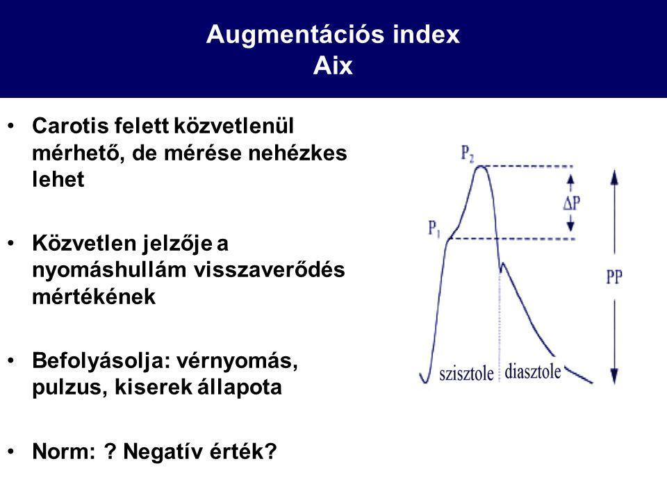 Augmentációs index Aix