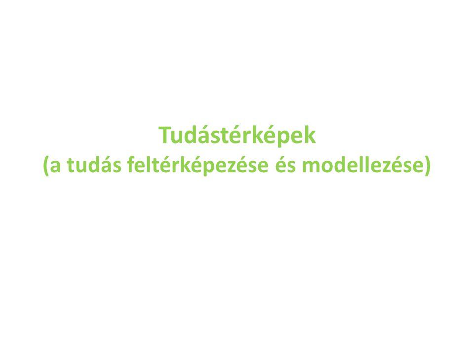 Tudástérképek (a tudás feltérképezése és modellezése)