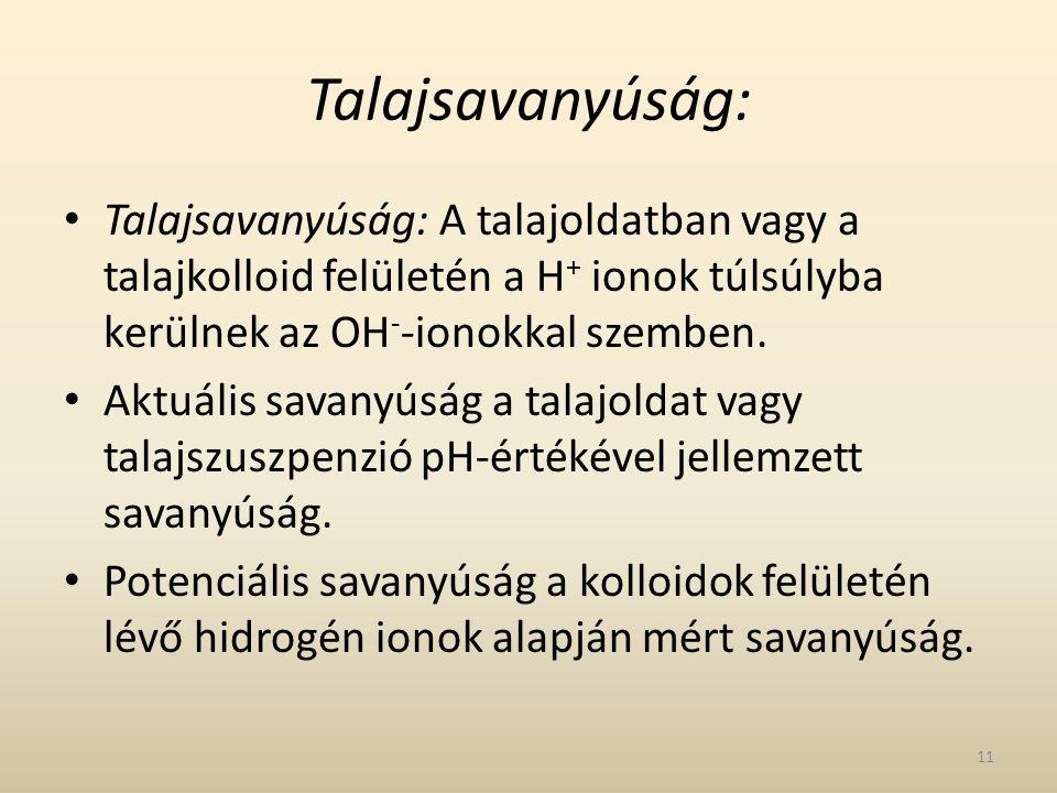 Talajsavanyúság: Talajsavanyúság: A talajoldatban vagy a talajkolloid felületén a H+ ionok túlsúlyba kerülnek az OH--ionokkal szemben.