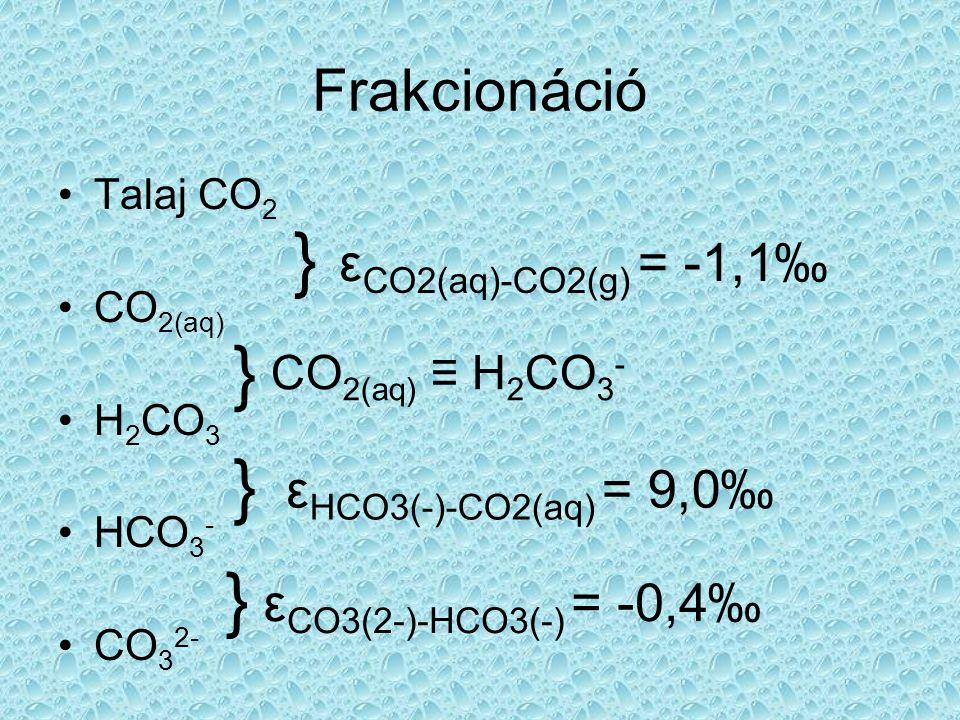 } } } } Frakcionáció εCO2(aq)-CO2(g) = -1,1‰ εHCO3(-)-CO2(aq) = 9,0‰