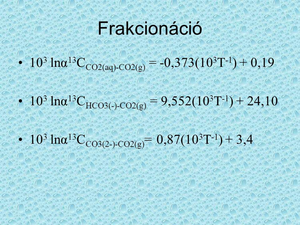 Frakcionáció 103 lnα13CCO2(aq)-CO2(g) = -0,373(103T-1) + 0,19
