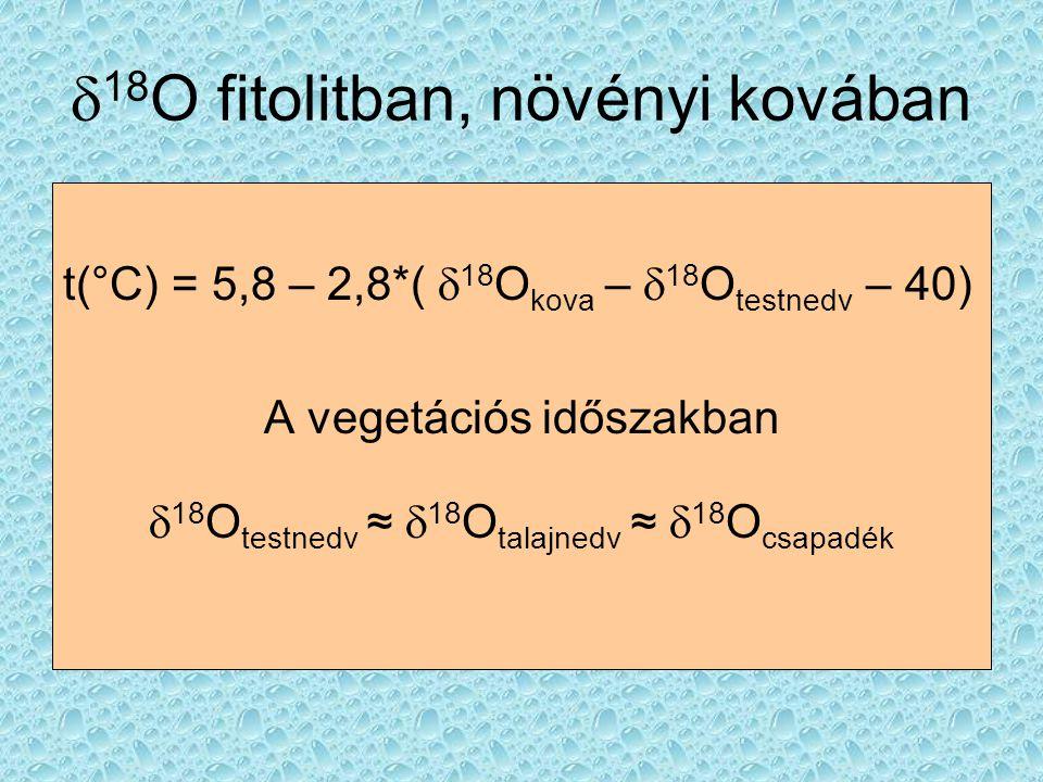 d18O fitolitban, növényi kovában