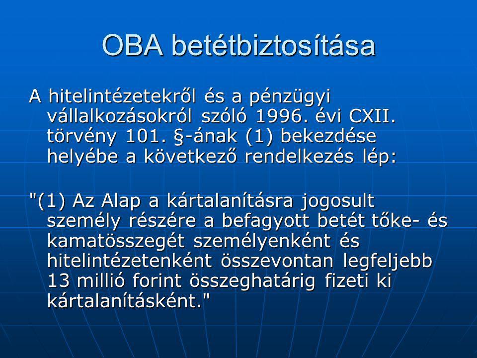 OBA betétbiztosítása