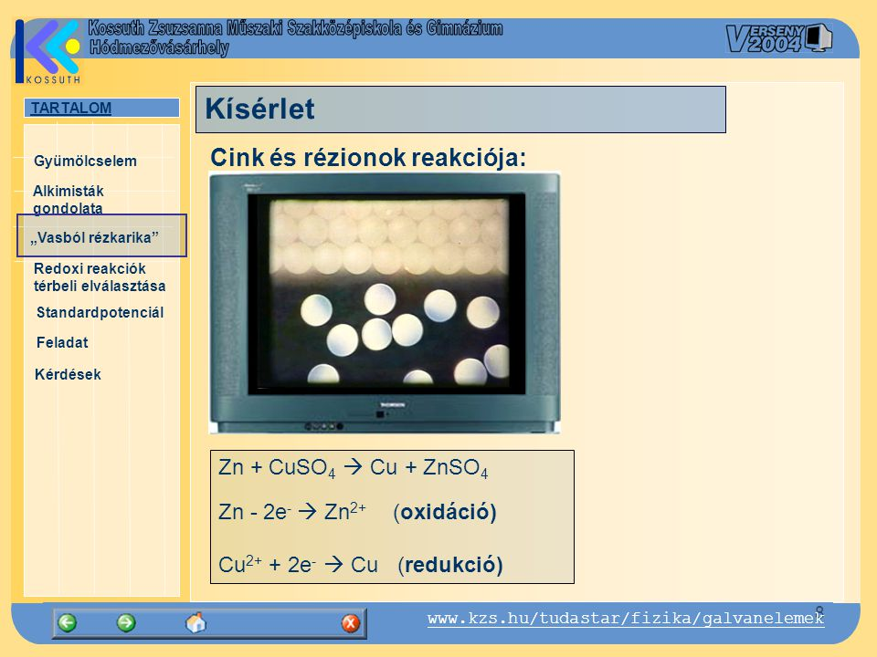 Kísérlet Cink és rézionok reakciója: Zn + CuSO4  Cu + ZnSO4