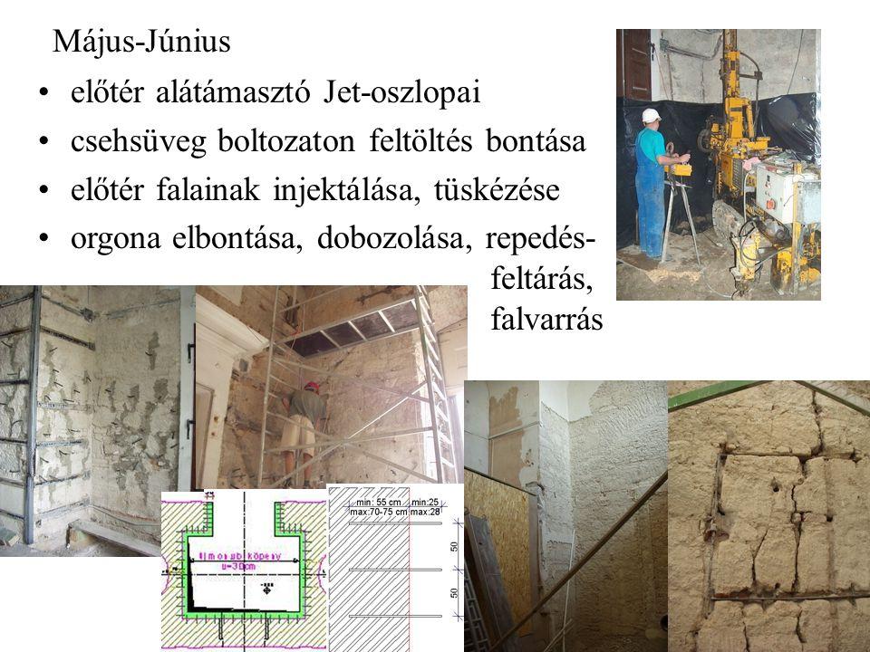 Május-Június előtér alátámasztó Jet-oszlopai. csehsüveg boltozaton feltöltés bontása. előtér falainak injektálása, tüskézése.
