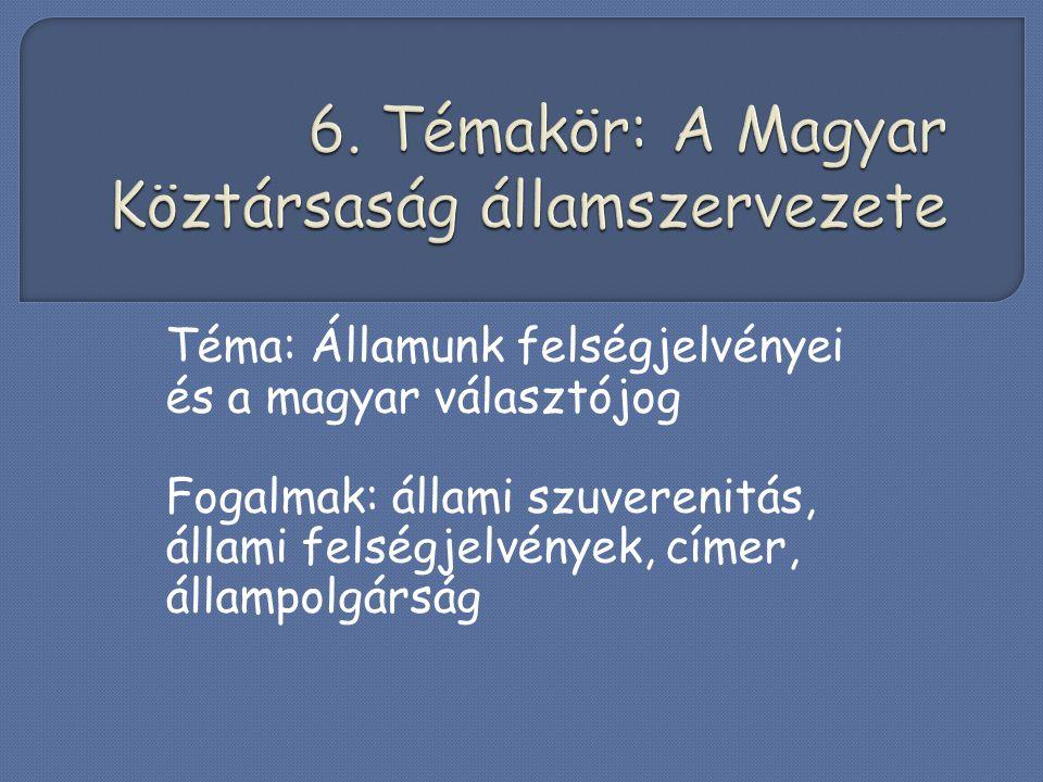 6. Témakör: A Magyar Köztársaság államszervezete