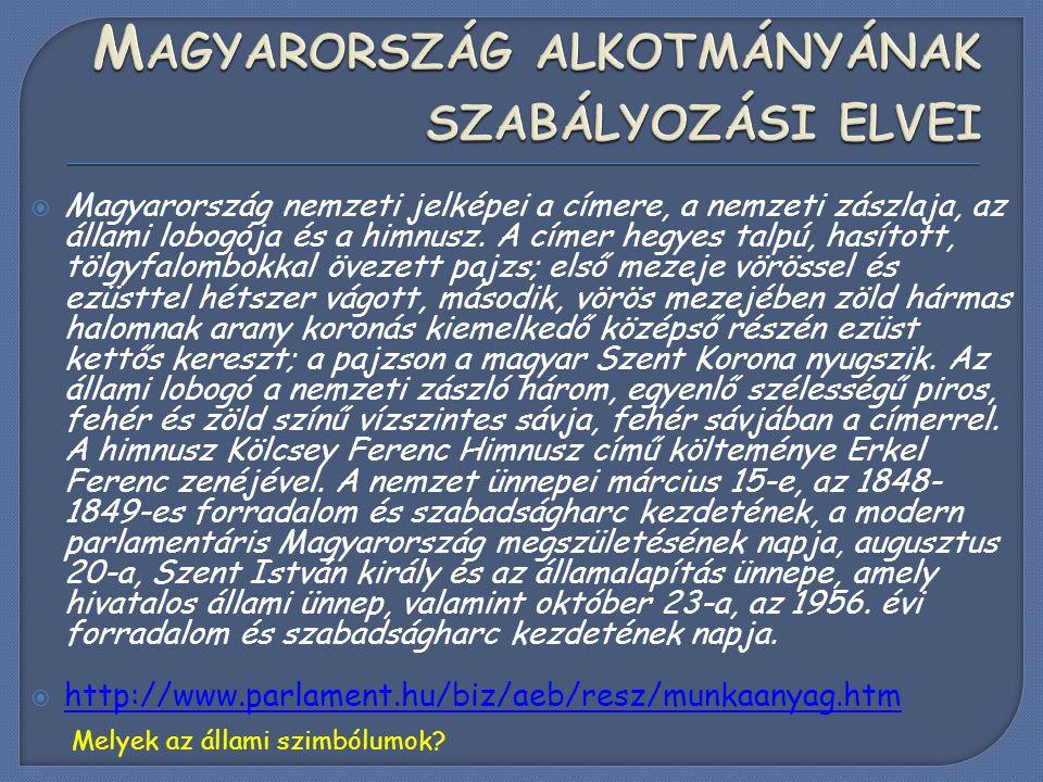 Magyarország alkotmányának szabályozási elvei
