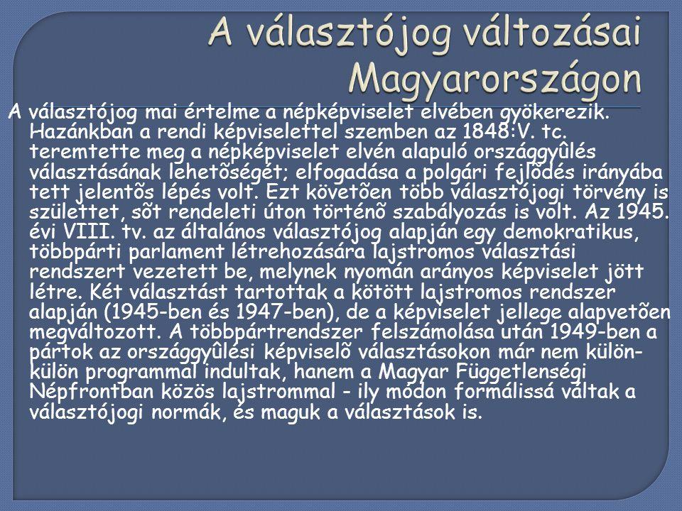 A választójog változásai Magyarországon