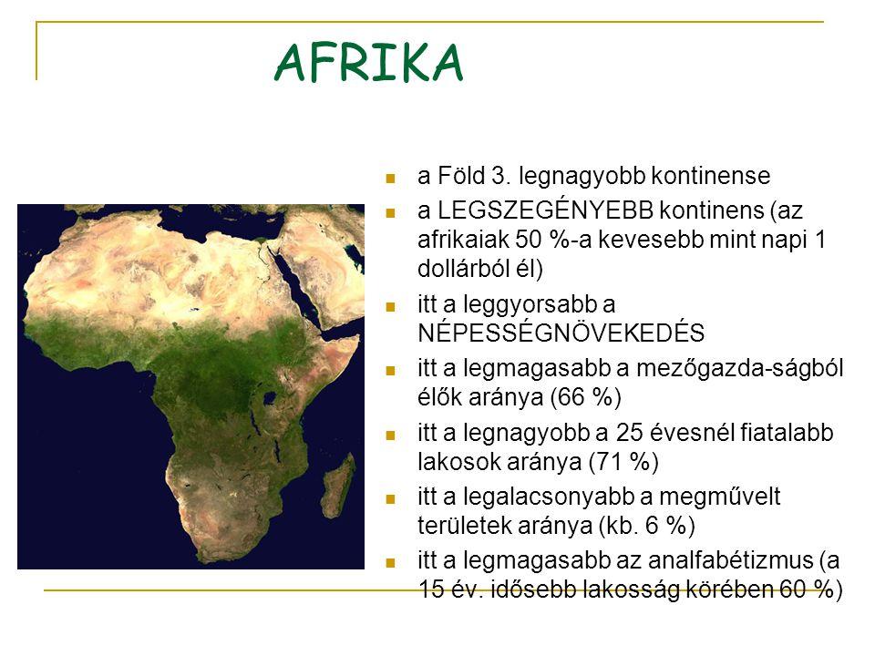 AFRIKA a Föld 3. legnagyobb kontinense
