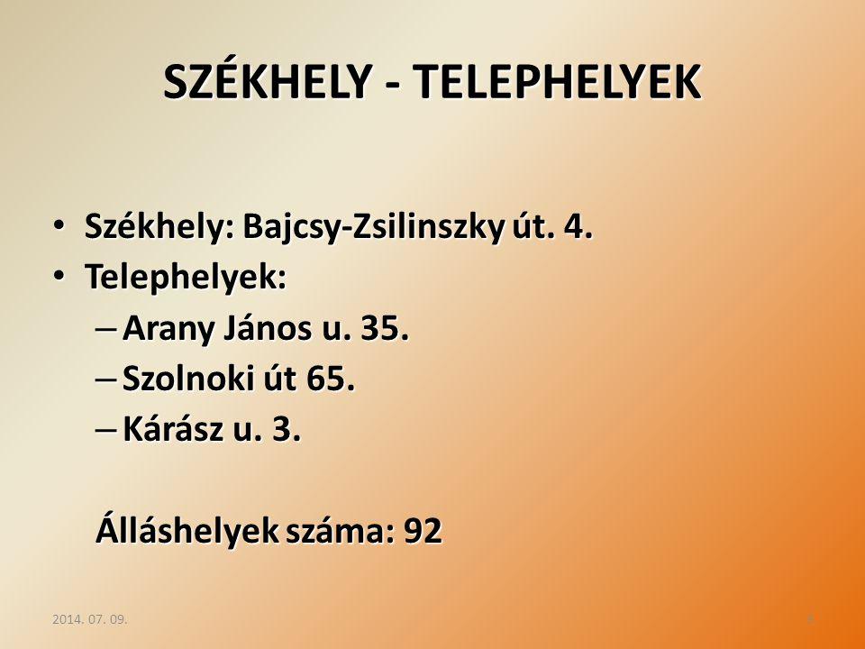 SZÉKHELY - TELEPHELYEK