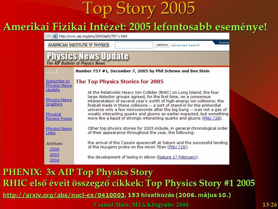 Top Story 2005 Amerikai Fizikai Intézet: 2005 lefontosabb eseménye!