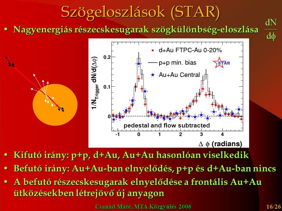 Szögeloszlások (STAR)